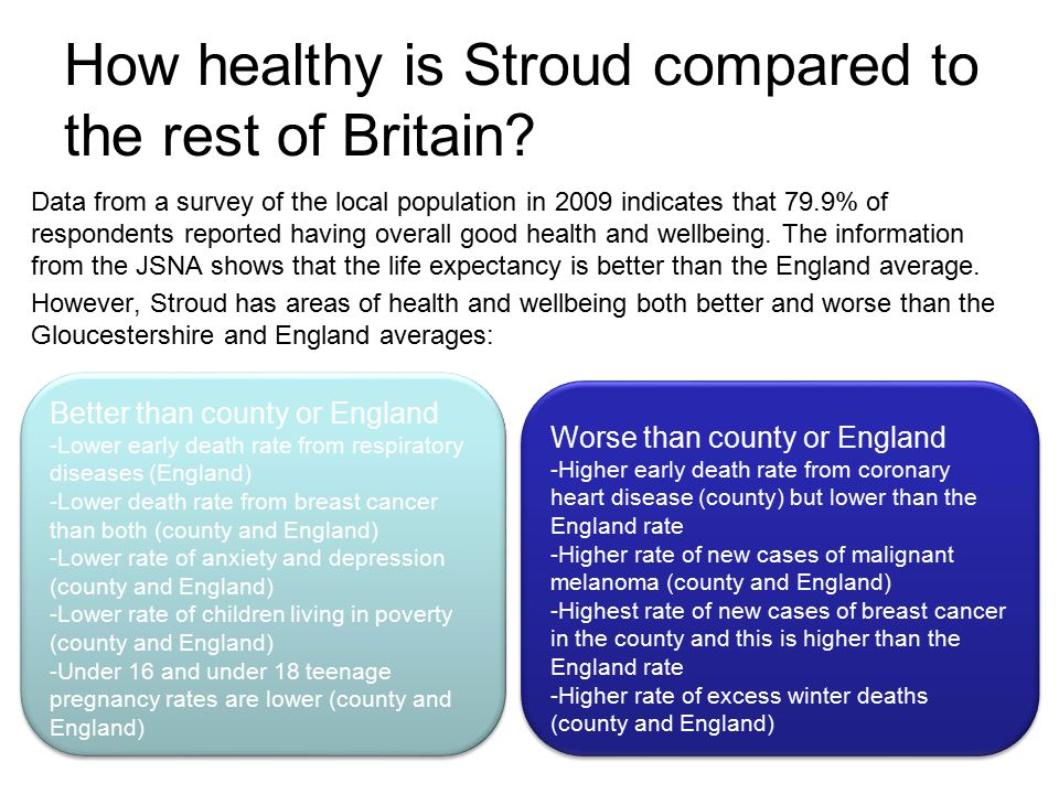 How healthy is Stroud compared to the rest of Britain.