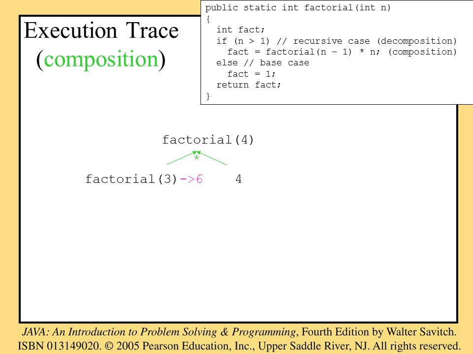 Execution Trace (composition) public static int factorial(int n) { int fact; if (n > 1) // recursive case (decomposition) fact = factorial(n – 1) * n; (composition) else // base case fact = 1; return fact; } factorial(4) factorial(3)->6 4 *