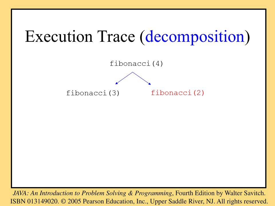 Execution Trace (decomposition) fibonacci(4) fibonacci(3) fibonacci(2)