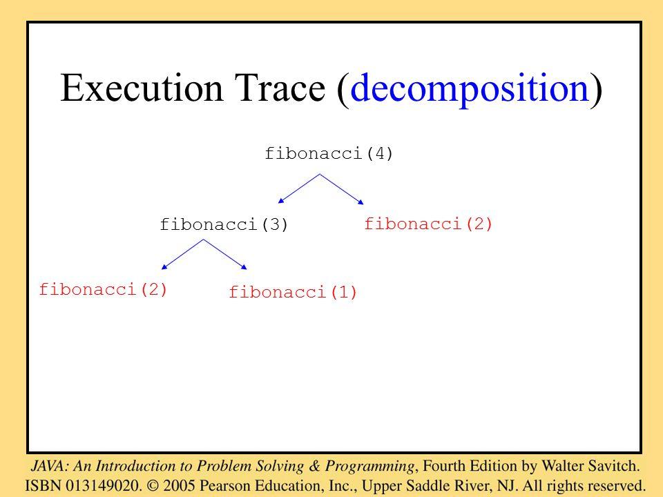 Execution Trace (decomposition) fibonacci(4) fibonacci(3) fibonacci(2) fibonacci(1) fibonacci(2)