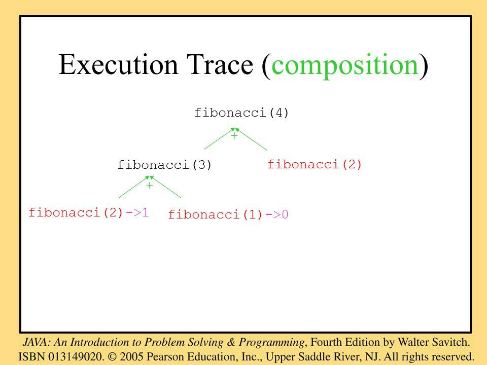 Execution Trace (composition) fibonacci(4) fibonacci(3) fibonacci(2) fibonacci(1)->0 fibonacci(2)->1 + +