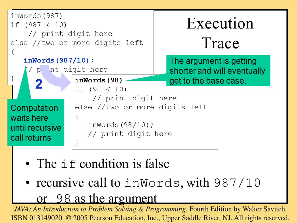 Execution Trace The if condition is false recursive call to inWords, with 987/10 or 98 as the argument inWords(987) if (987 < 10) // print digit here else //two or more digits left { inWords(987/10); // print digit here } inWords(98) if (98 < 10) // print digit here else //two or more digits left { inWords(98/10); // print digit here } 2 Computation waits here until recursive call returns The argument is getting shorter and will eventually get to the base case.