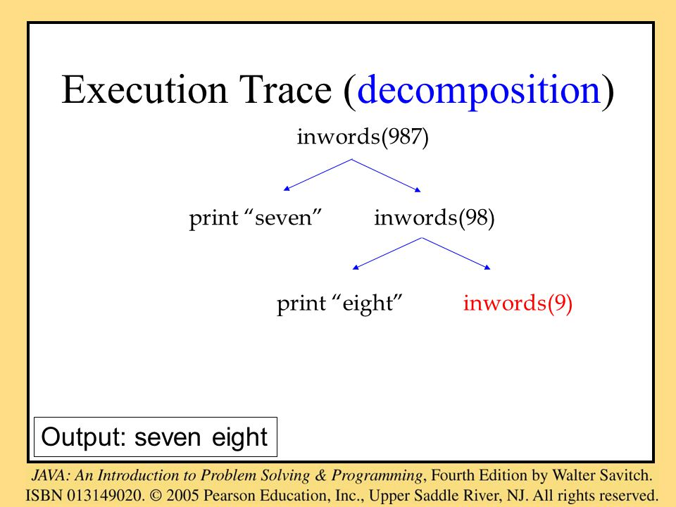Execution Trace (decomposition) inwords(987) print eight inwords(9) print seven inwords(98) Output: seven eight