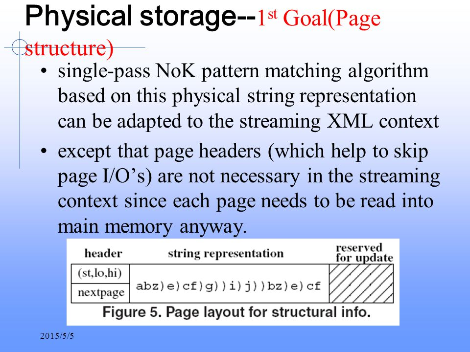 2015/5/5 Physical storage-- 1 st Goal(Page structure) single-pass NoK pattern matching algorithm based on this physical string representation can be adapted to the streaming XML context except that page headers (which help to skip page I/O's) are not necessary in the streaming context since each page needs to be read into main memory anyway.