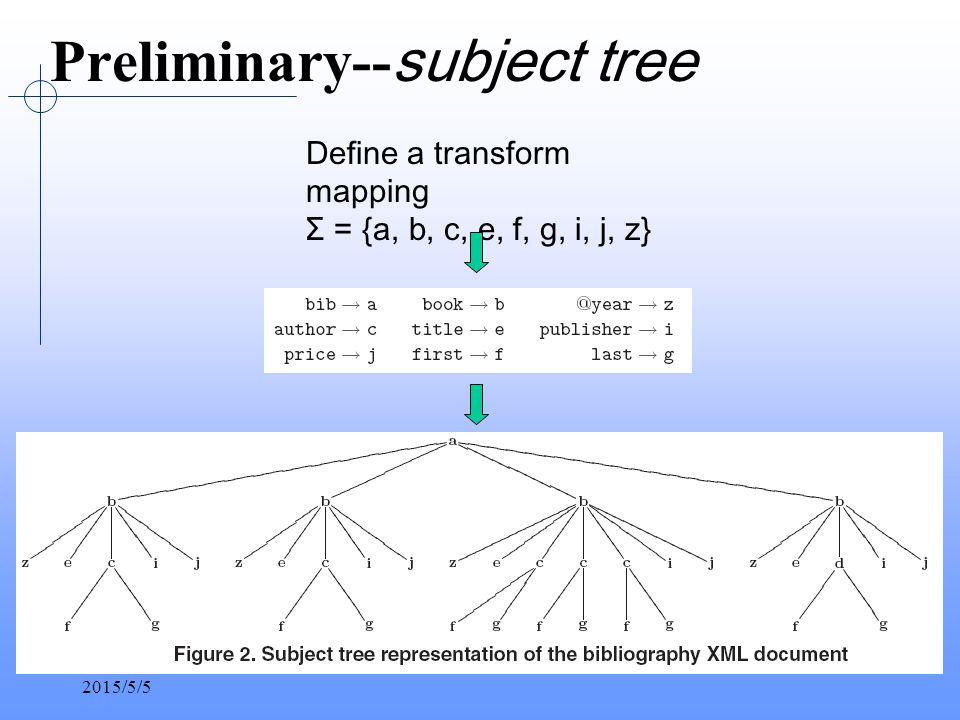 2015/5/5 Preliminary-- subject tree Define a transform mapping Σ = {a, b, c, e, f, g, i, j, z}