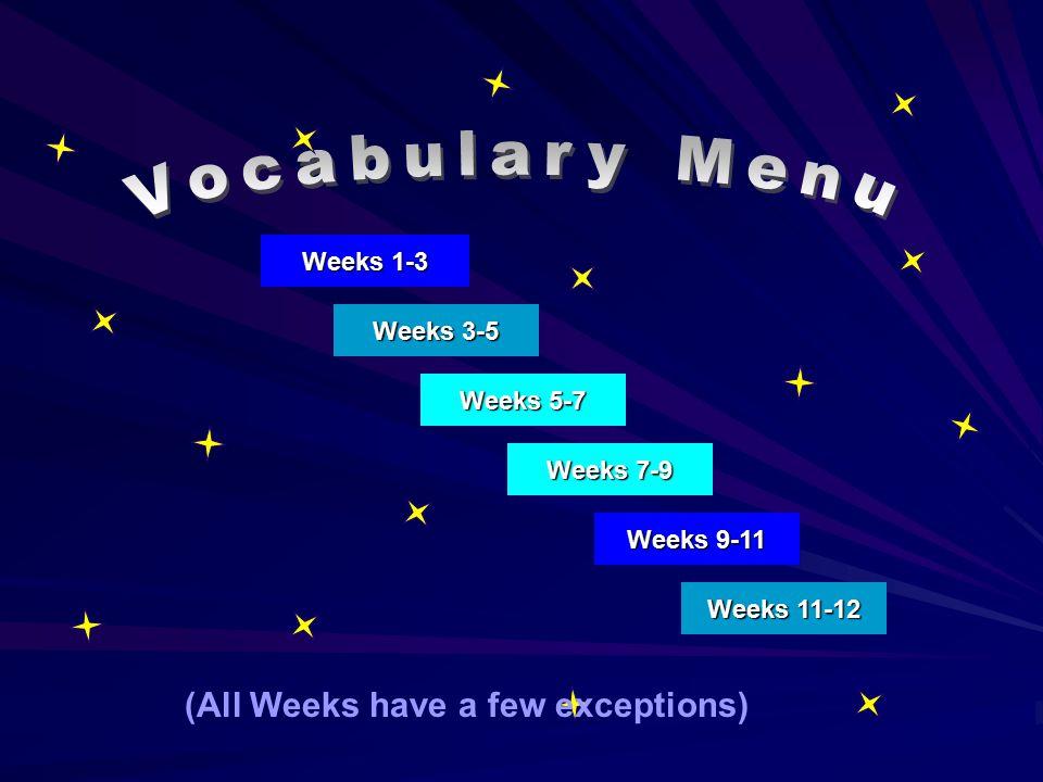Weeks 1-3 Weeks 1-3 Weeks 3-5 Weeks 3-5 Weeks 5-7 Weeks 5-7 Weeks 7-9 Weeks 7-9 Weeks 9-11 Weeks 9-11 Weeks 11-12 Weeks 11-12 (All Weeks have a few exceptions)
