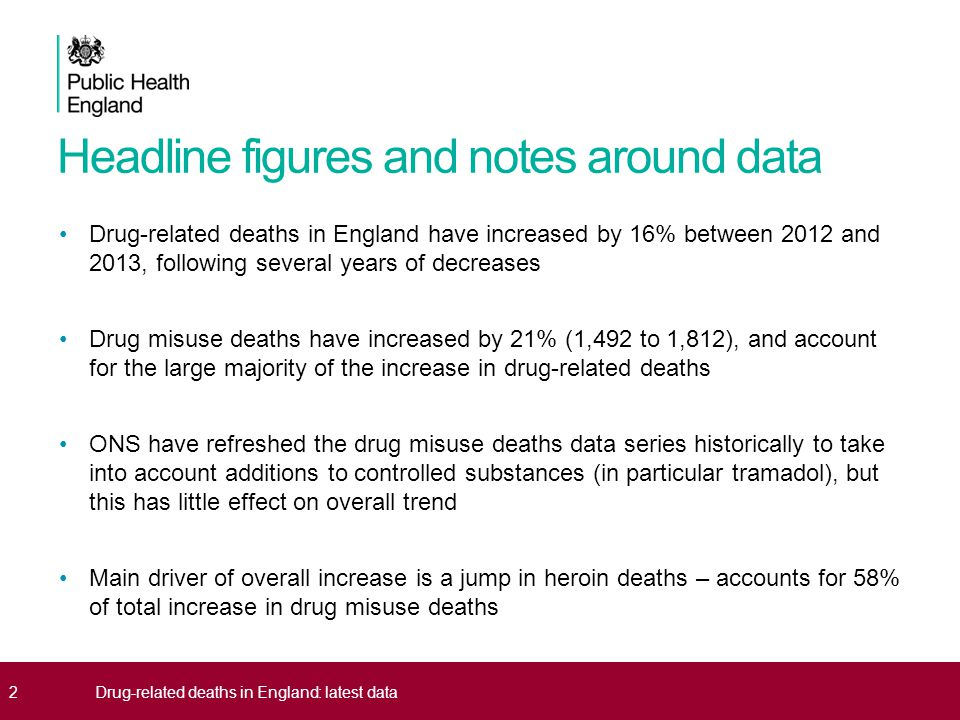 Headline figures and notes around data Drug-related deaths in England have increased by 16% between 2012 and 2013, following several years of decreases Drug misuse deaths have increased by 21% (1,492 to 1,812), and account for the large majority of the increase in drug-related deaths ONS have refreshed the drug misuse deaths data series historically to take into account additions to controlled substances (in particular tramadol), but this has little effect on overall trend Main driver of overall increase is a jump in heroin deaths – accounts for 58% of total increase in drug misuse deaths 2Drug-related deaths in England: latest data