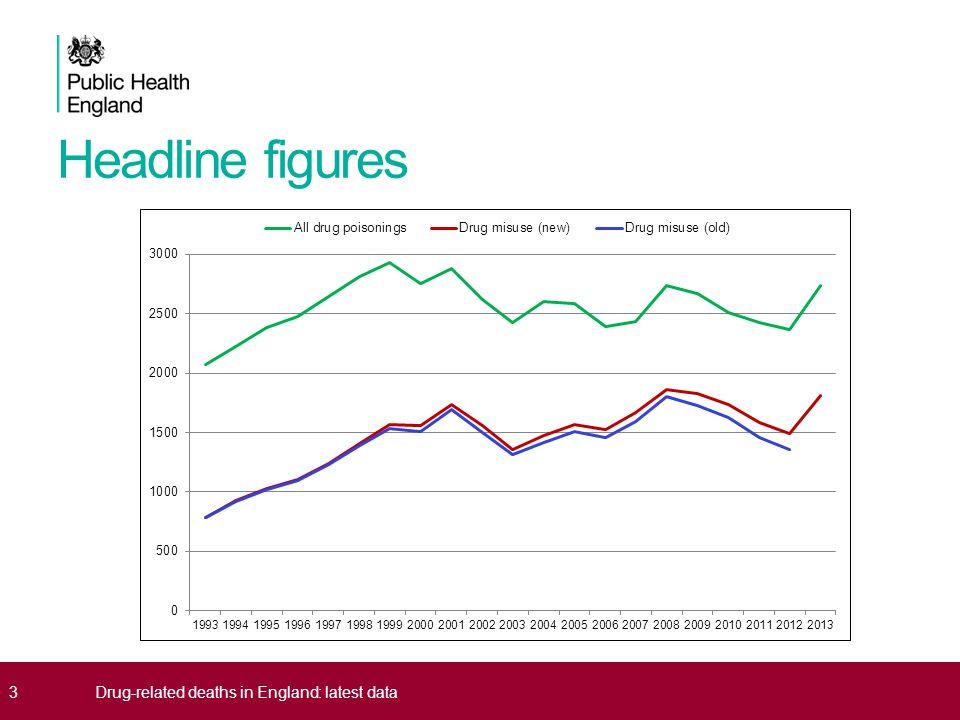 Headline figures 3Drug-related deaths in England: latest data