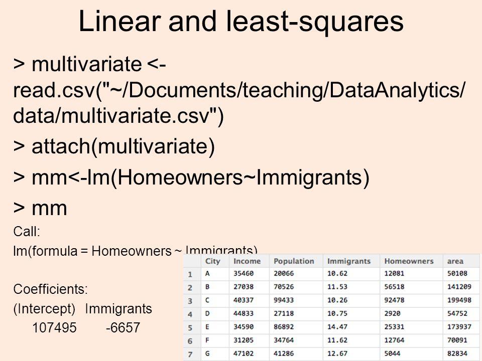 Linear fit? > plot(Homeowners ~ Immigrants) > abline(cm[1],cm[2]) 8
