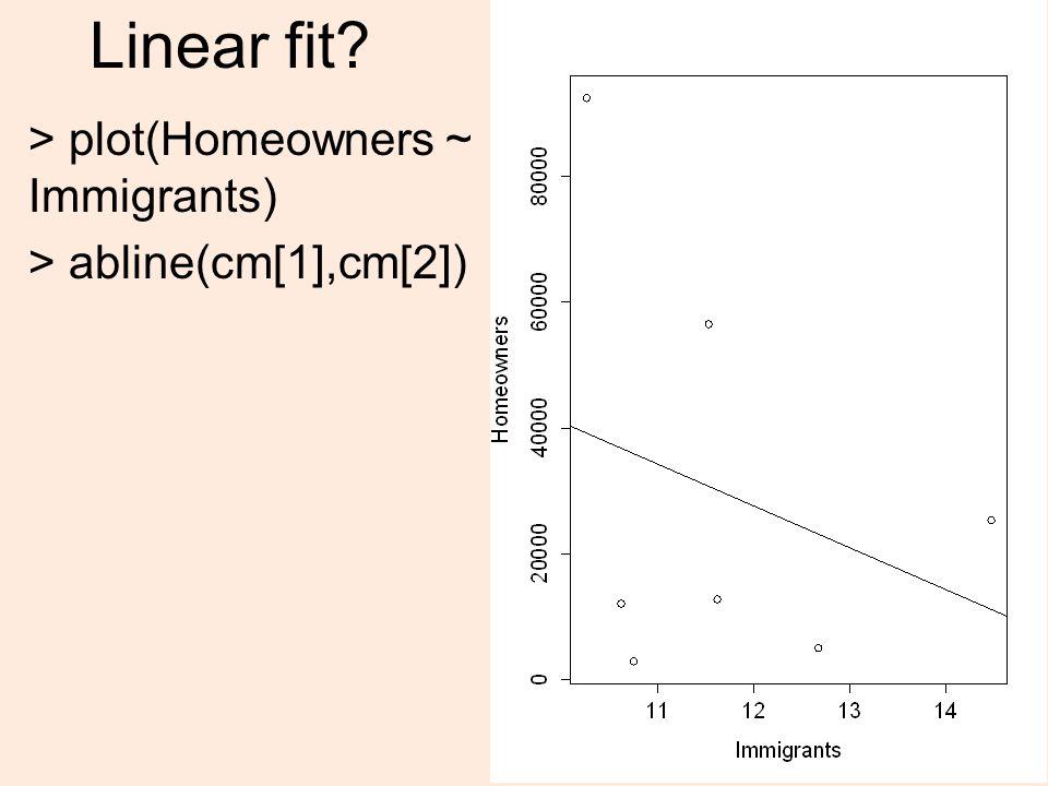 K-means Age , Gender , Impressions , Clicks , Signed_In 36,0,3,0,1 73,1,3,0,1 30,0,3,0,1 49,1,3,0,1 47,1,11,0,1 47,0,11,1,1 (nyt datasets) Model e.g.: If Age 5 then Gender=female (0) Age ranges.