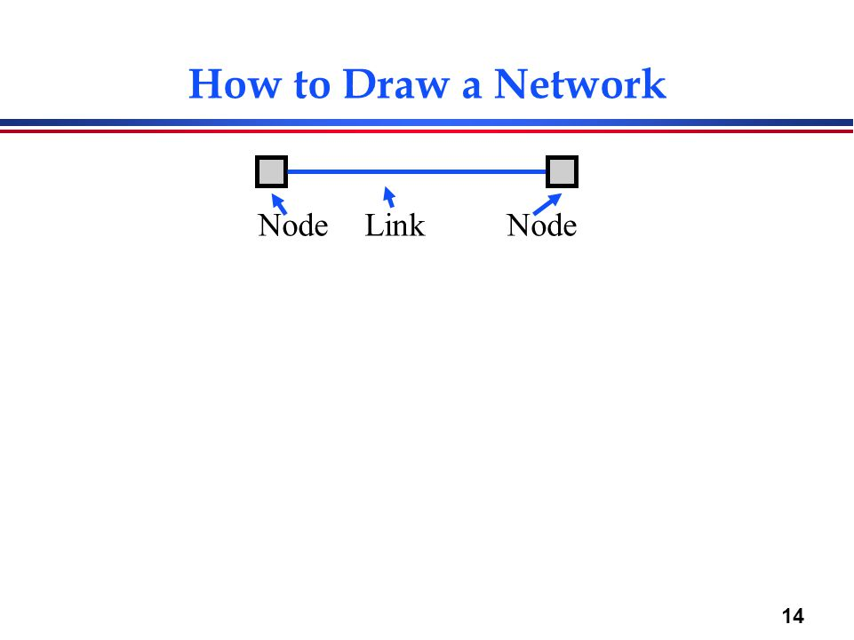 14 How to Draw a Network NodeLinkNode