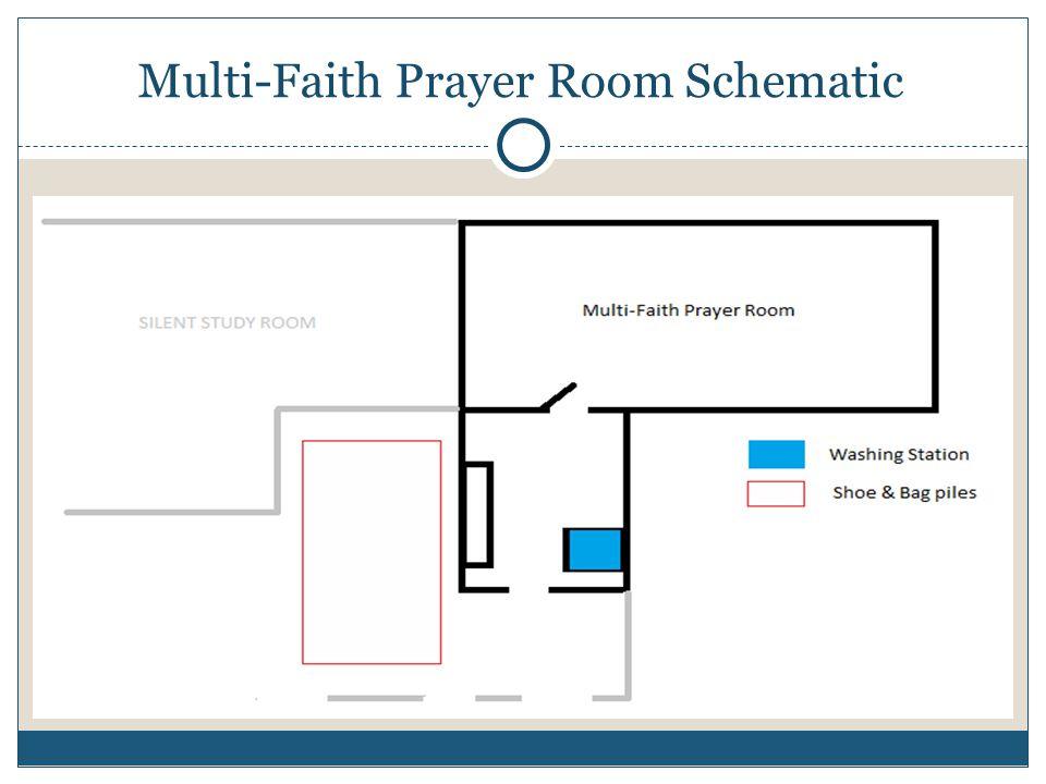 Multi-Faith Prayer Room Schematic