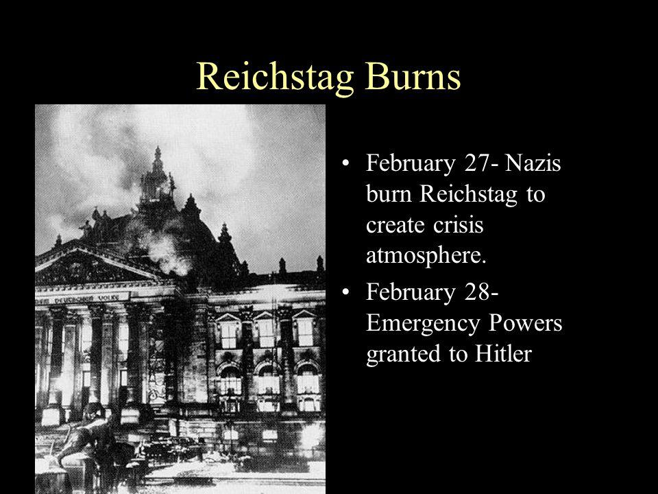 March 24, 1933 – Hitler Becomes Dictator German Parliament Passes Enabling Act Hitler becomes dictator of Germany Begins pursuing aggressive anti-Jewish policies.