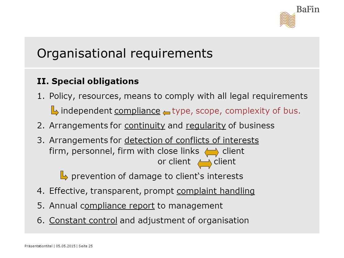 Präsentationtitel | 05.05.2015 | Seite 25 Organisational requirements II. Special obligations 1.Policy, resources, means to comply with all legal requ