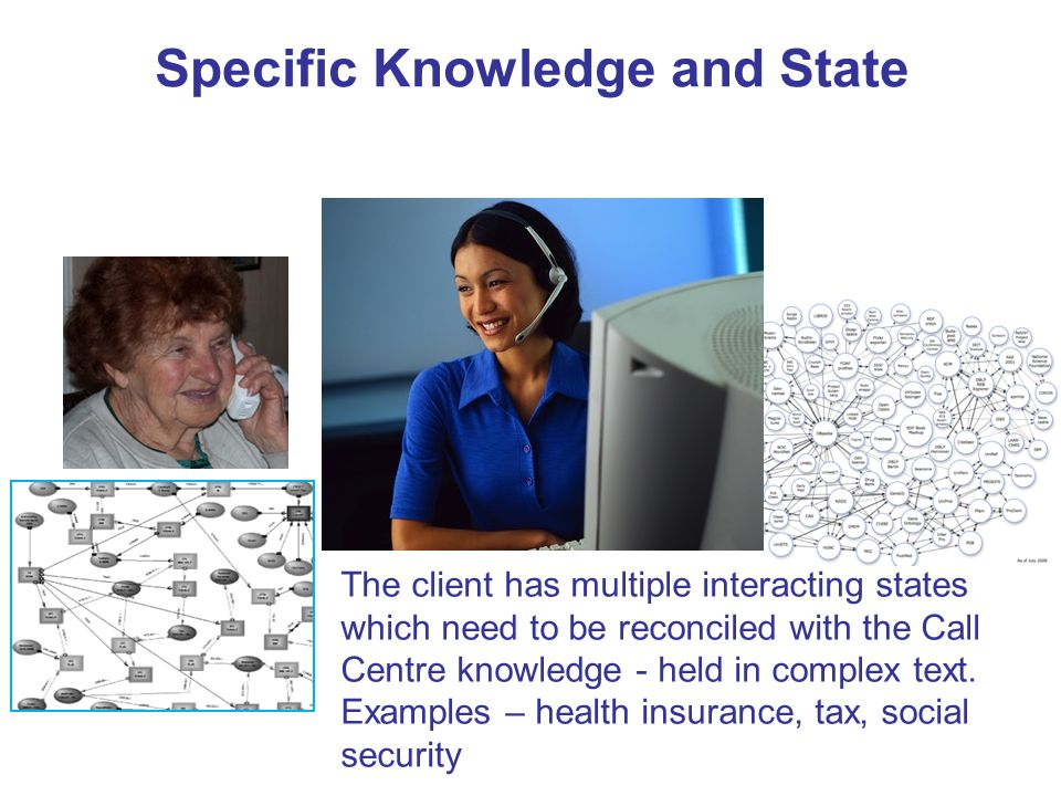 Specific Knowledge and State The client has multiple interacting states which need to be reconciled with the Call Centre knowledge - held in complex t
