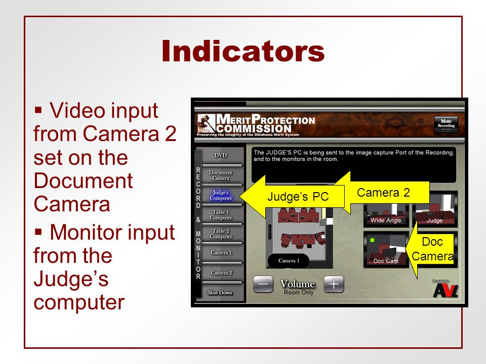 Indicators  Video input from Camera 2 set on the Document Camera  Monitor input from the Judge's computer Camera 2 Doc Camera Judge's PC