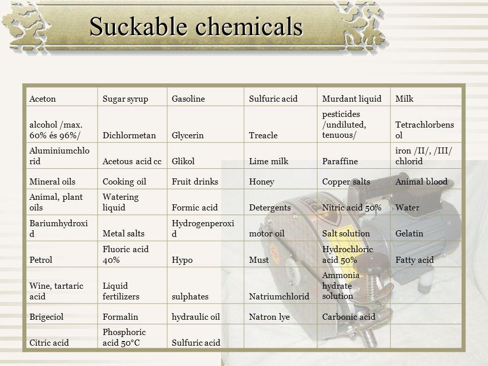 Suckable chemicals AcetonSugar syrupGasolineSulfuric acidMurdant liquidMilk alcohol /max.