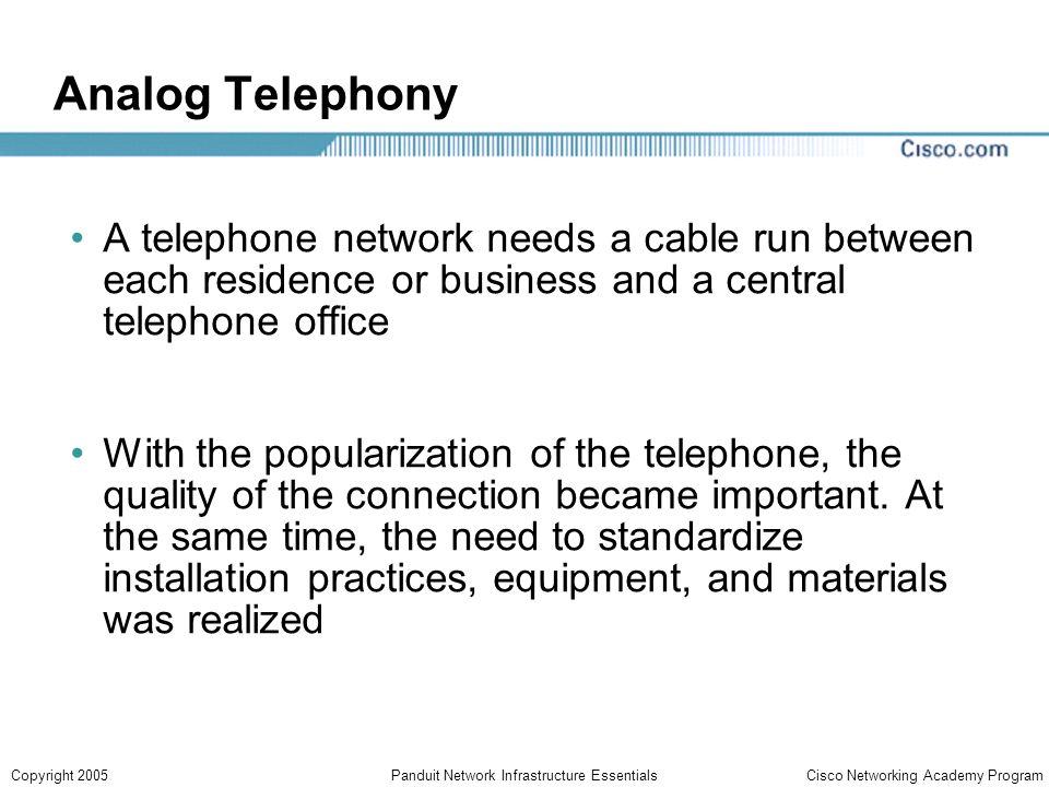 Cisco Networking Academy ProgramCopyright 2005Panduit Network Infrastructure Essentials ESD Workspace