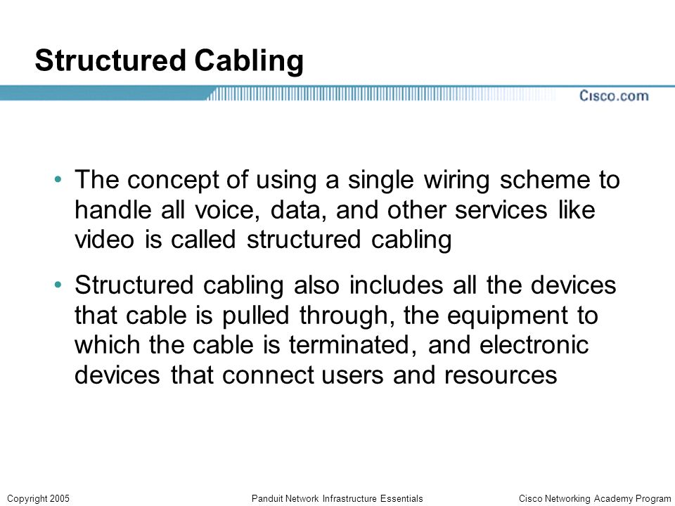 Cisco Networking Academy ProgramCopyright 2005Panduit Network Infrastructure Essentials Structured Cabling The concept of using a single wiring scheme to handle all voice, data, and other services like video is called structured cabling Structured cabling also includes all the devices that cable is pulled through, the equipment to which the cable is terminated, and electronic devices that connect users and resources