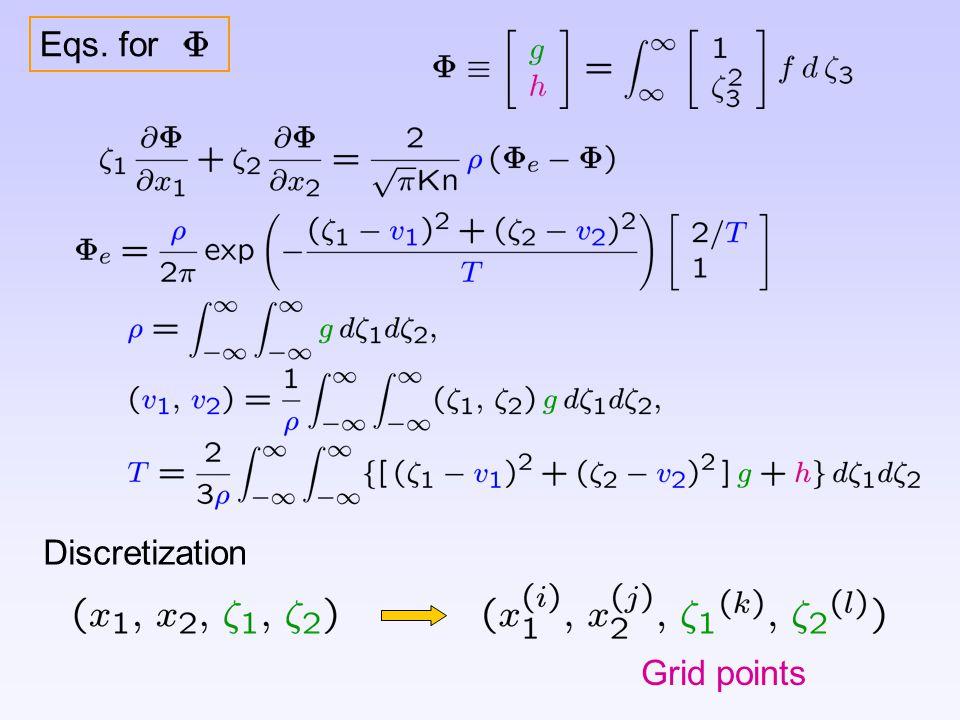 Eqs. for Discretization Grid points