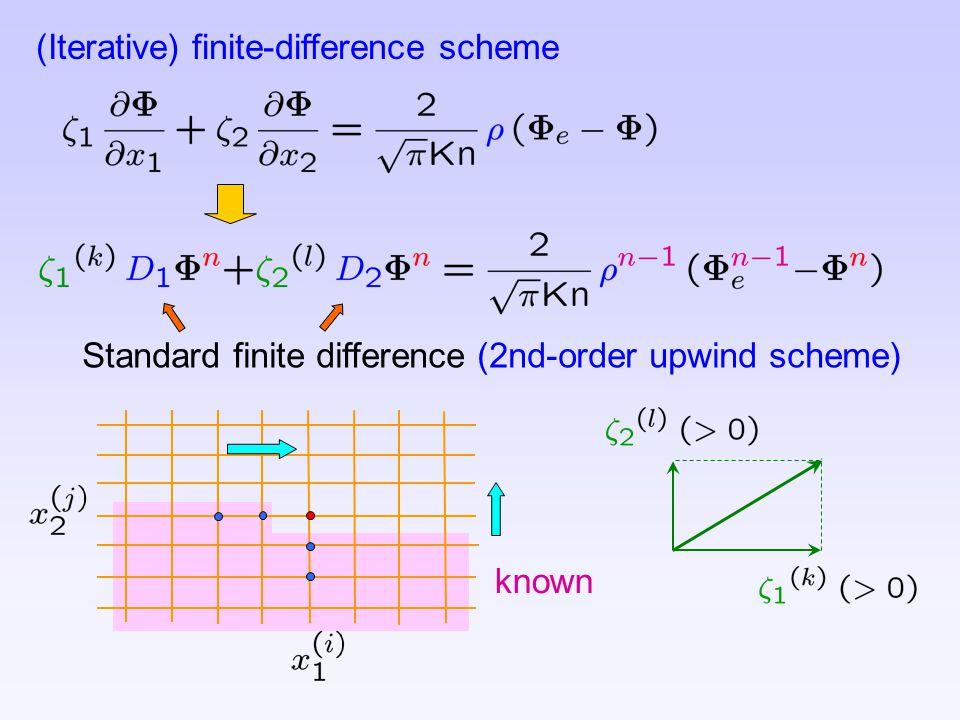 (Iterative) finite-difference scheme Standard finite difference (2nd-order upwind scheme) known