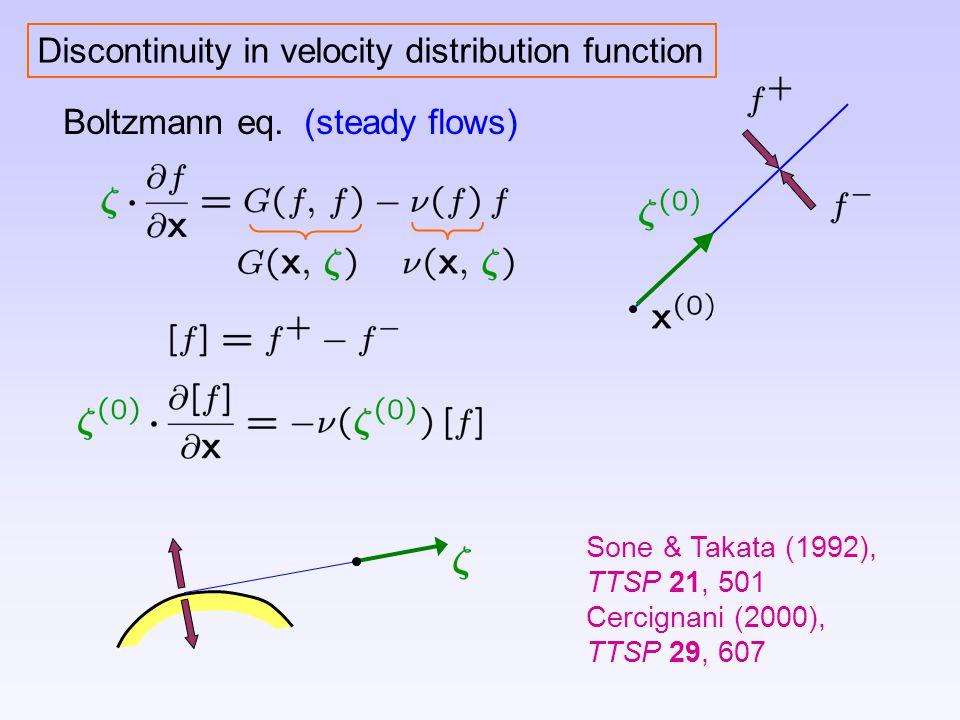 Discontinuity in velocity distribution function Boltzmann eq. (steady flows) Sone & Takata (1992), TTSP 21, 501 Cercignani (2000), TTSP 29, 607