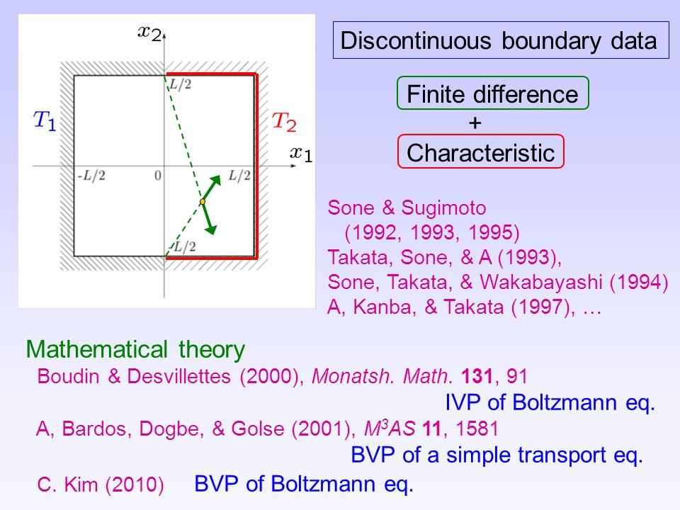 Discontinuous boundary data Finite difference + Characteristic Sone & Sugimoto (1992, 1993, 1995) Takata, Sone, & A (1993), Sone, Takata, & Wakabayash