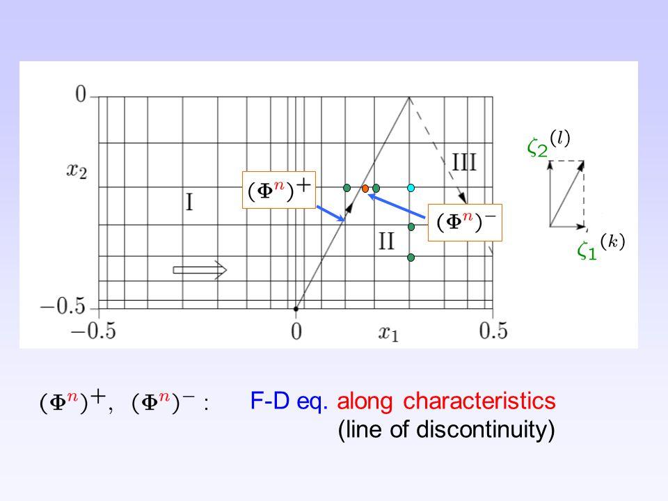 F-D eq. along characteristics (line of discontinuity)