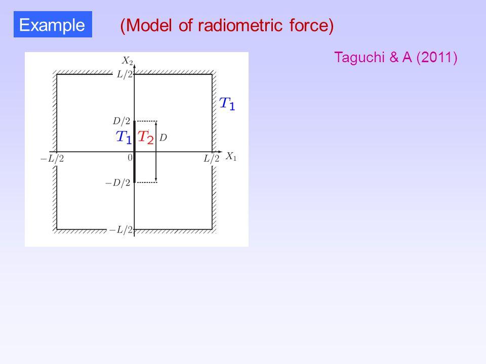 Example (Model of radiometric force) Taguchi & A (2011)