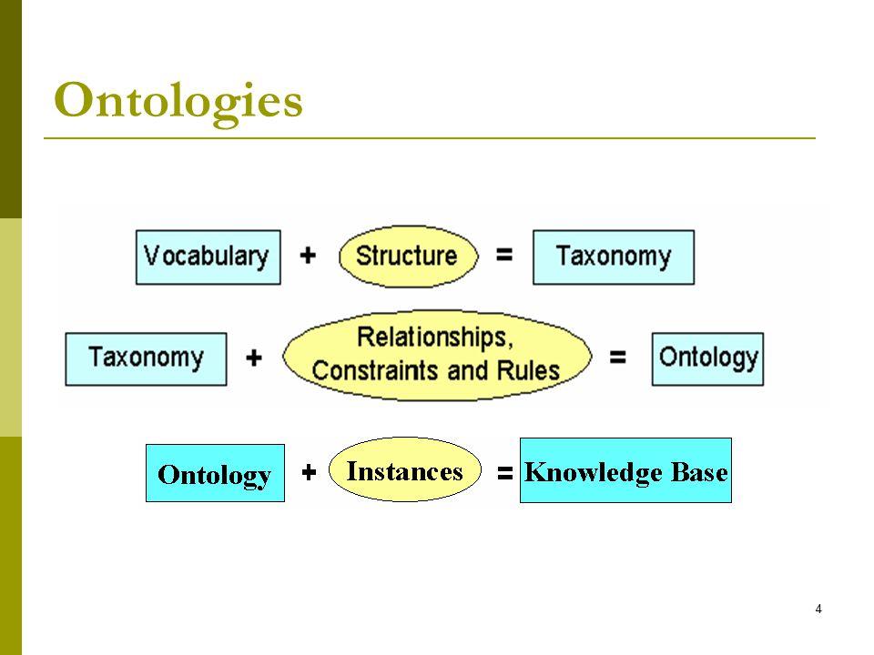 4 Ontologies