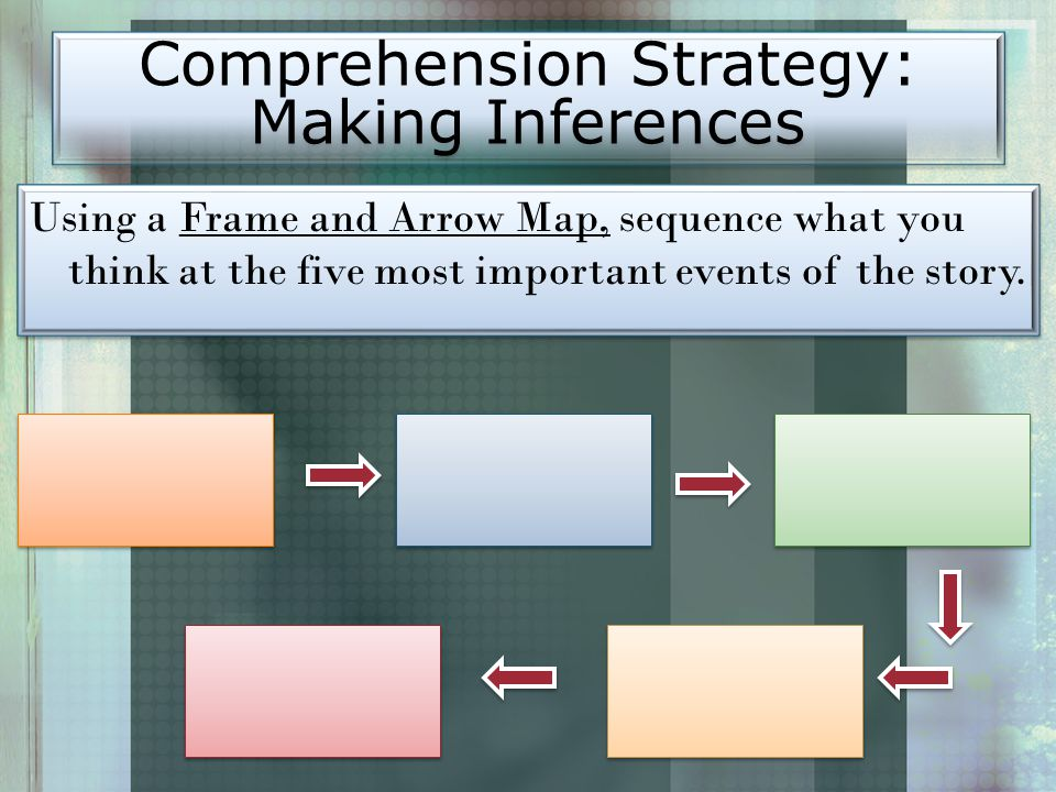 Comprehension Strategy: Making Inferences Using a Frame and Arrow Map, sequence what you think at the five most important events of the story.