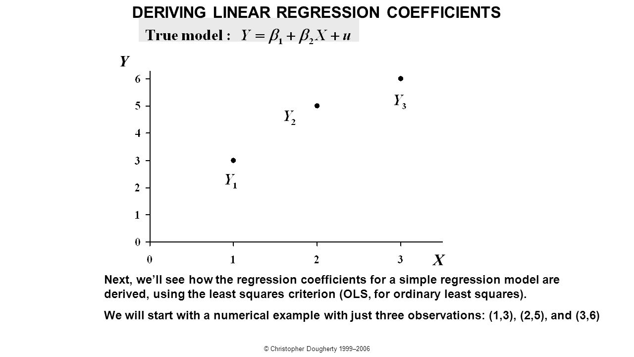 © Christopher Dougherty 1999–2006 DERIVING LINEAR REGRESSION COEFFICIENTS Y X Next, we'll see how the regression coefficients for a simple regression