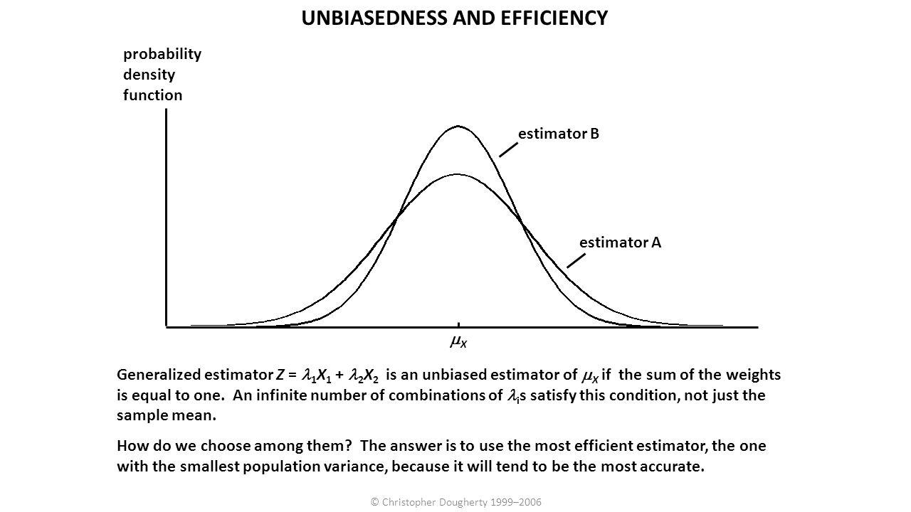 © Christopher Dougherty 1999–2006 probability density function XX estimator B Generalized estimator Z = 1 X 1 + 2 X 2 is an unbiased estimator of 