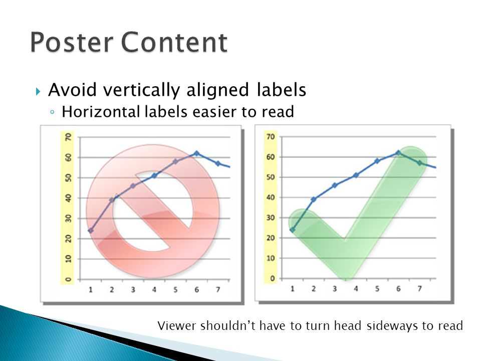  Avoid vertically aligned labels ◦ Horizontal labels easier to read Viewer shouldn't have to turn head sideways to read