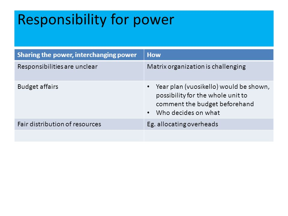 Responsibility for power Sharing the power, interchanging powerHow Responsibilities are unclearMatrix organization is challenging Budget affairs Year plan (vuosikello) would be shown, possibility for the whole unit to comment the budget beforehand Who decides on what Fair distribution of resourcesEg.