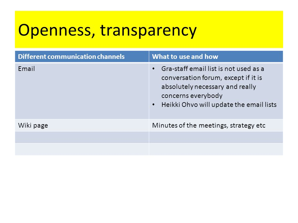 Openness, transparency Different communication channelsWhat to use and how Email Gra-staff email list is not used as a conversation forum, except if it is absolutely necessary and really concerns everybody Heikki Ohvo will update the email lists Wiki pageMinutes of the meetings, strategy etc