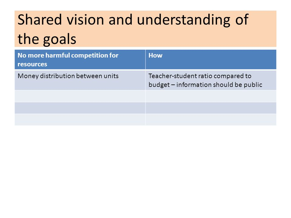 Shared vision and understanding of the goals No more harmful competition for resources How Money distribution between unitsTeacher-student ratio compa