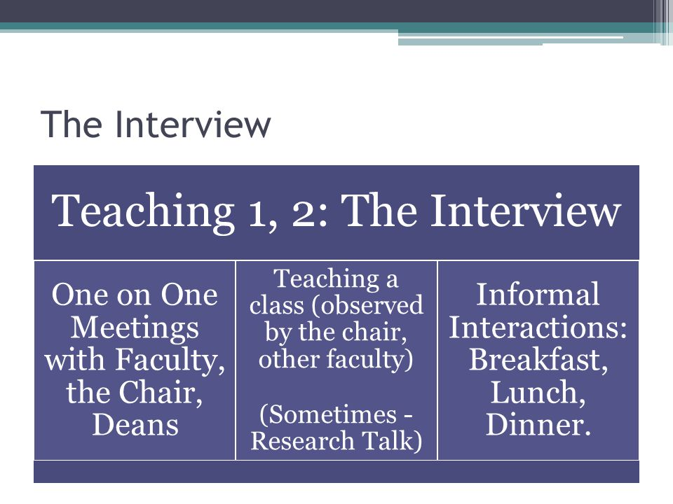 The Interview Teaching 1, 2: The Interview One on One Meetings with Faculty, the Chair, Deans Teaching a class (observed by the chair, other faculty) (Sometimes - Research Talk) Informal Interactions: Breakfast, Lunch, Dinner.