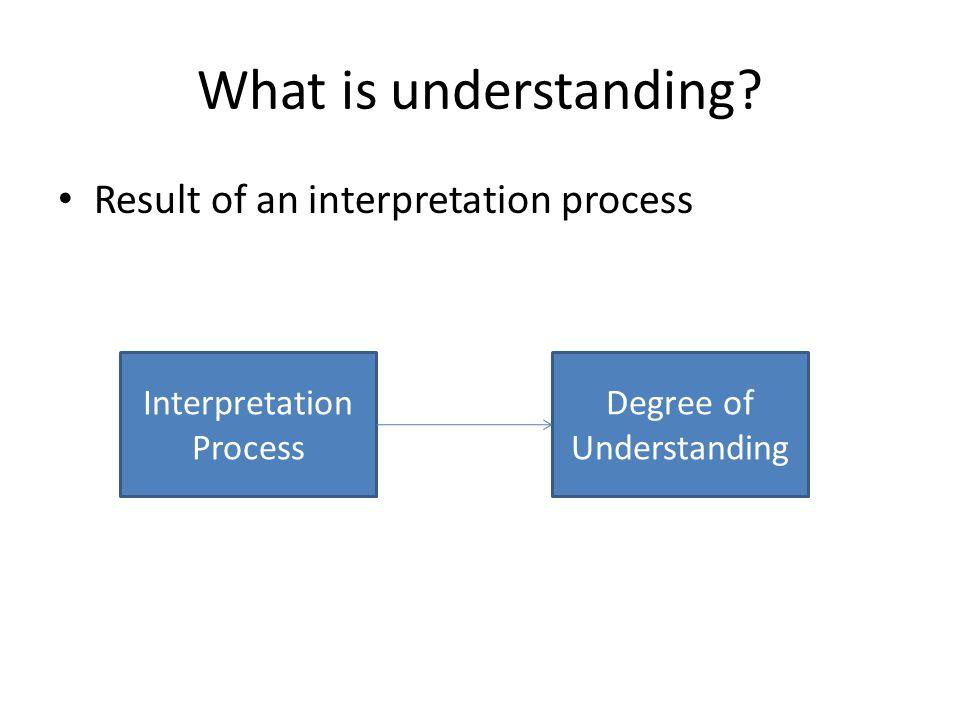 What is understanding.