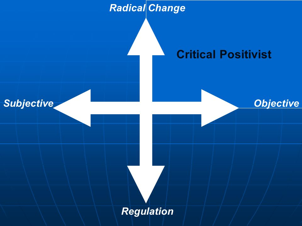 Critical Positivist Radical Change Regulation ObjectiveSubjective