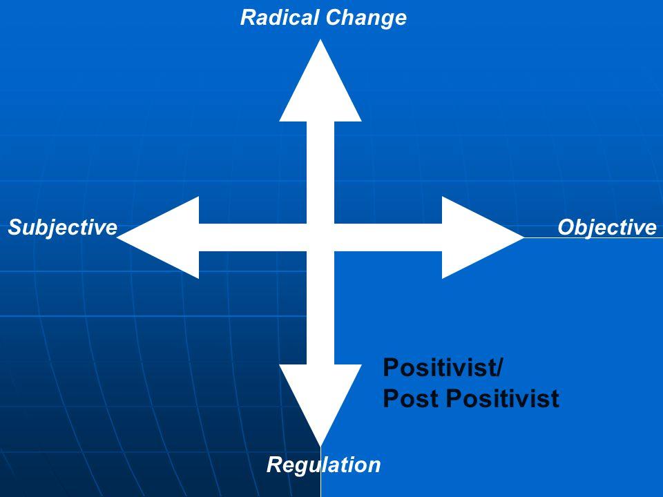 Radical Change Regulation ObjectiveSubjective Positivist/ Post Positivist