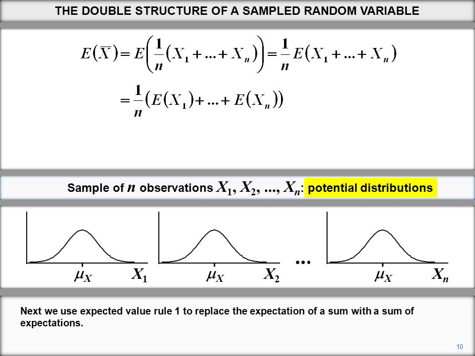 10 THE DOUBLE STRUCTURE OF A SAMPLED RANDOM VARIABLE Next we use expected value rule 1 to replace the expectation of a sum with a sum of expectations.