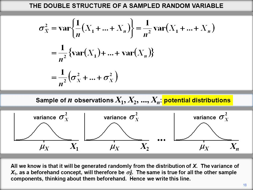 18 THE DOUBLE STRUCTURE OF A SAMPLED RANDOM VARIABLE All we know is that it will be generated randomly from the distribution of X.
