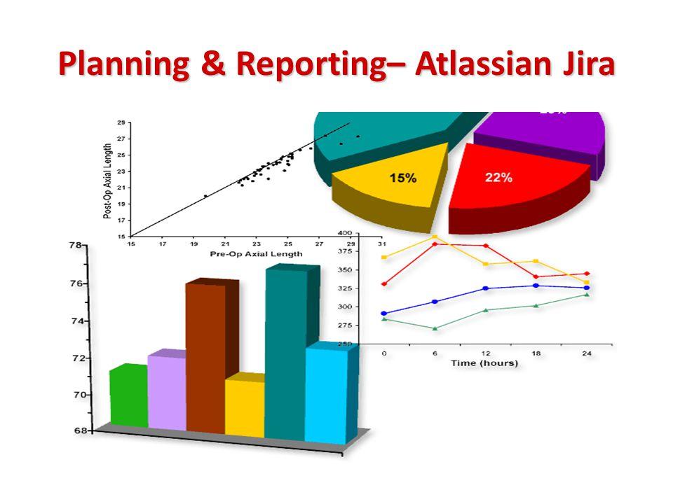 Planning & Reporting– Atlassian Jira