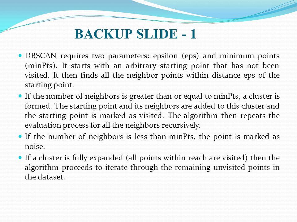 BACKUP SLIDE - 1 DBSCAN requires two parameters: epsilon (eps) and minimum points (minPts).