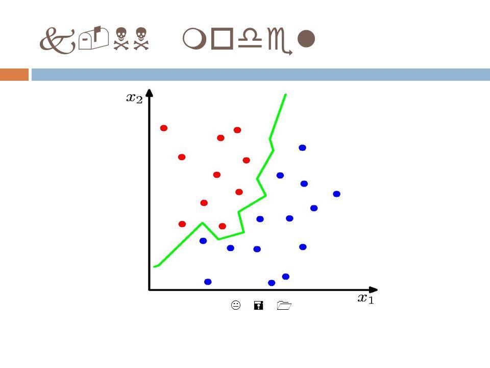 k-NN model K = 1