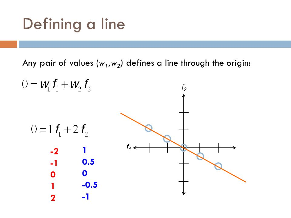 Defining a line Any pair of values (w 1,w 2 ) defines a line through the origin: -2 0 1 2 1 0.5 0 -0.5 f1f1 f2f2