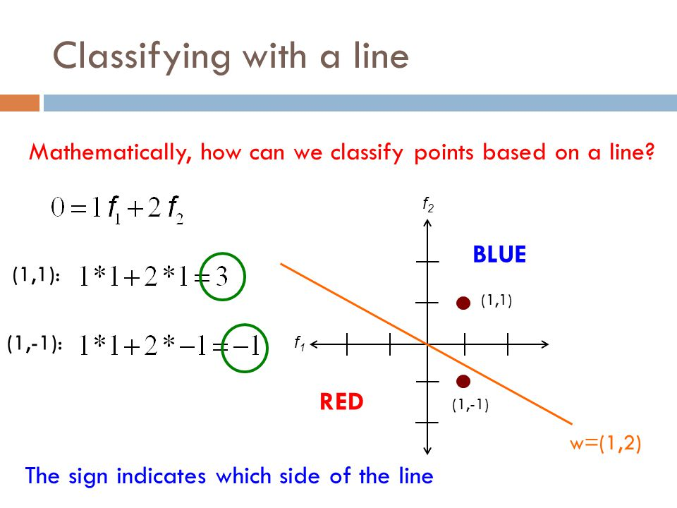 Classifying with a line w=(1,2) Mathematically, how can we classify points based on a line.
