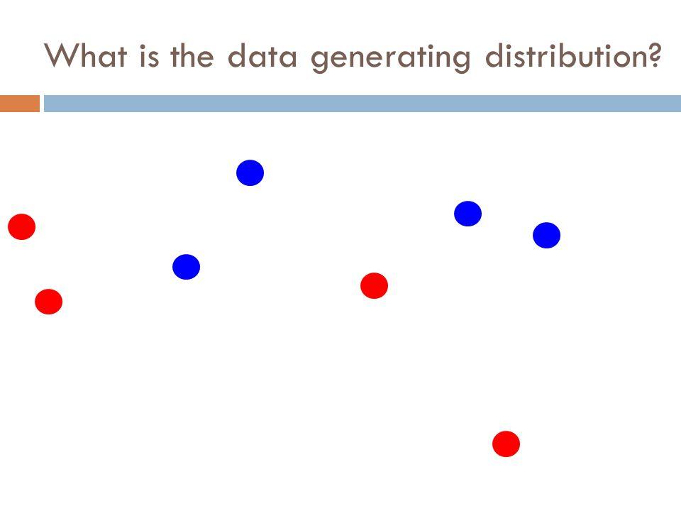 Linear models A linear model in n-dimensional space (i.e.
