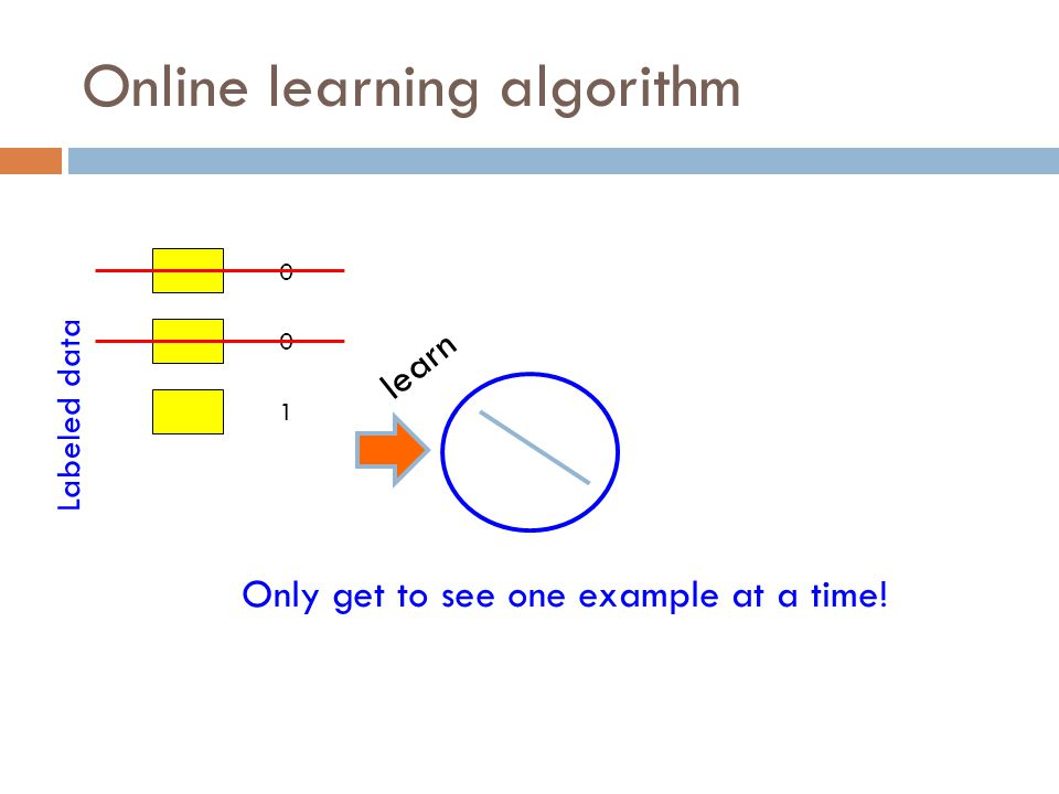 Online learning algorithm learn Only get to see one example at a time! 0 0 Labeled data 1